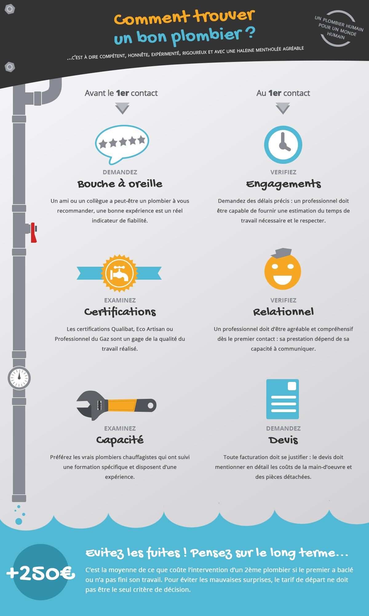 6 conseils pour trouver un bon plombier